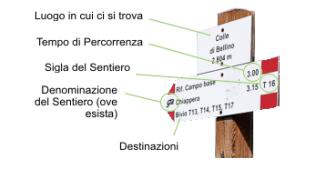 ITINERARI VERDI – GREEN ROUTES – ITINERAIRES VERTS